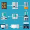 با تاریخچه کامپیوترها کاملا آشنا شوید. پیدایش کامپیوتر ها از سال ۱۸۰۰ تا ۲۰۱۸